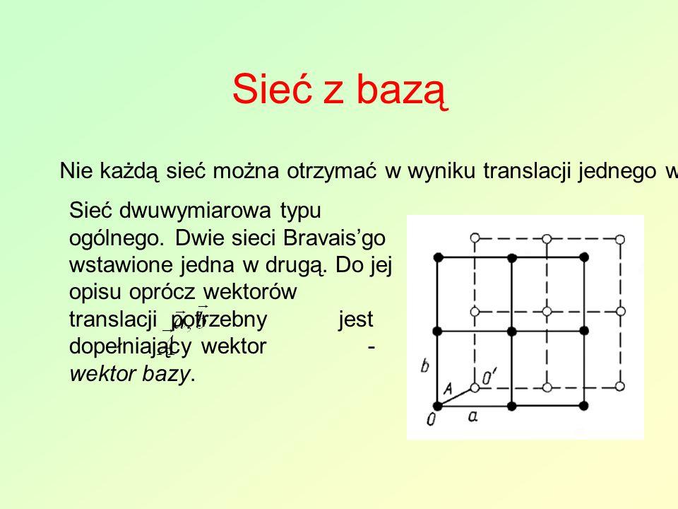 Sieć z bazą Nie każdą sieć można otrzymać w wyniku translacji jednego węzła.