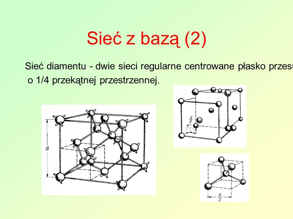 Sieć z bazą (2) Sieć diamentu - dwie sieci regularne centrowane płasko przesunięte.