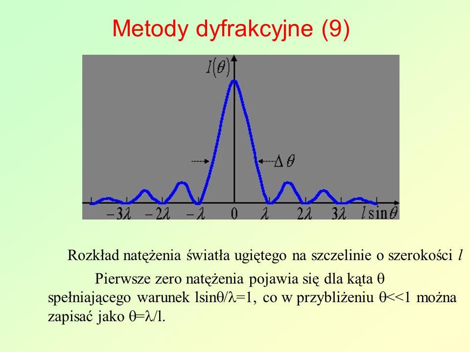 Metody dyfrakcyjne (9) Rozkład natężenia światła ugiętego na szczelinie o szerokości l.
