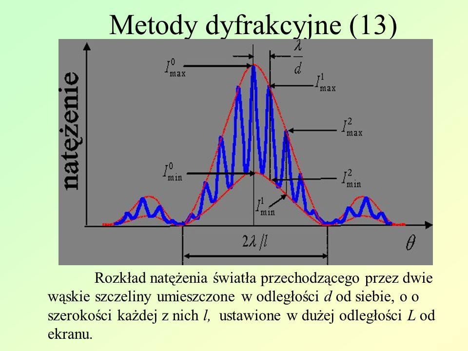 Metody dyfrakcyjne (13)