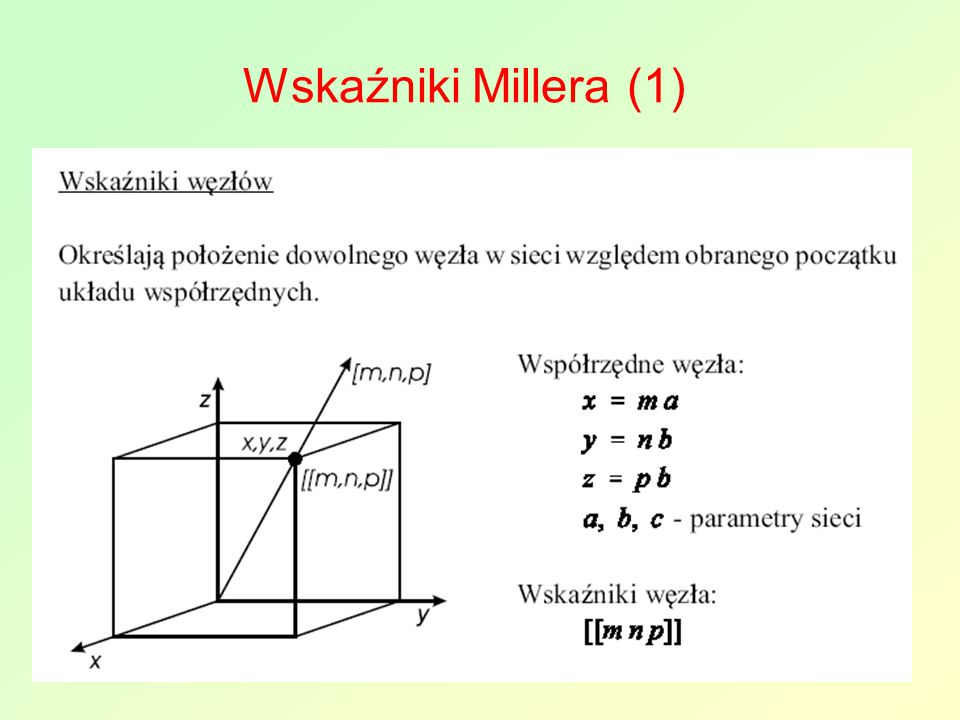 Wskaźniki Millera (1)
