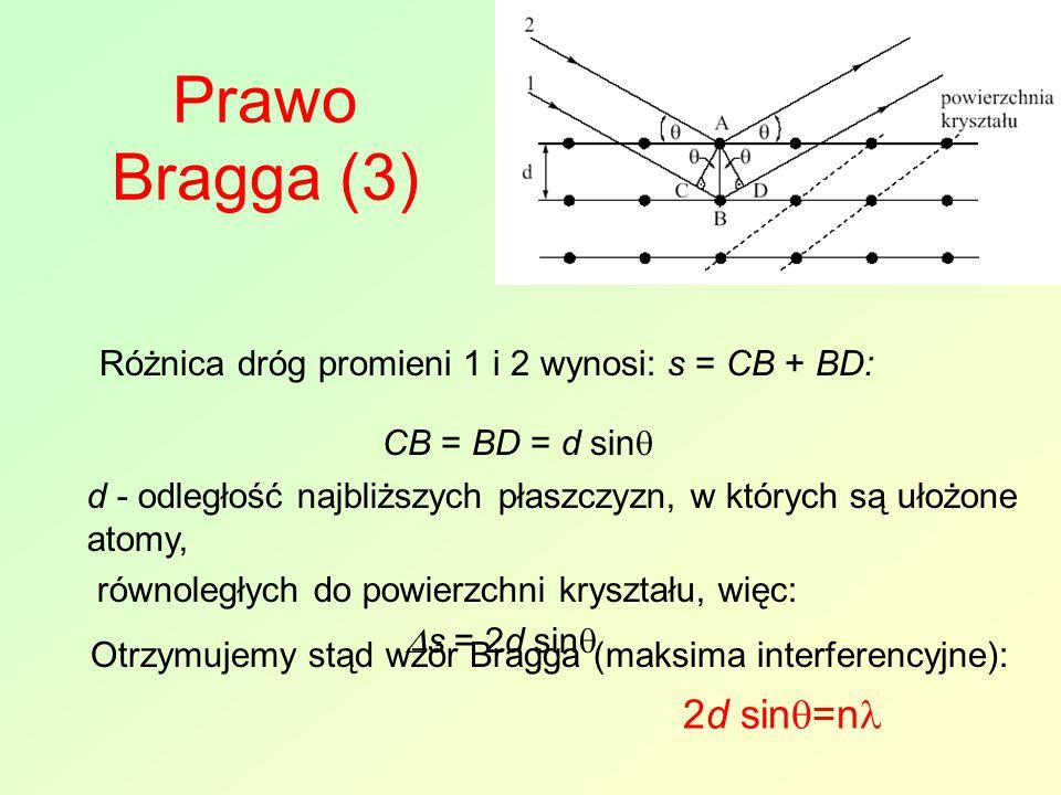 Prawo Bragga (3) 2d sin=n