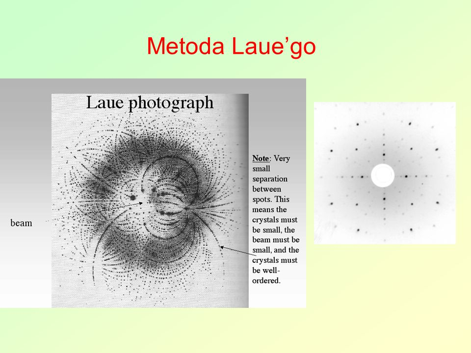 Metoda Laue'go