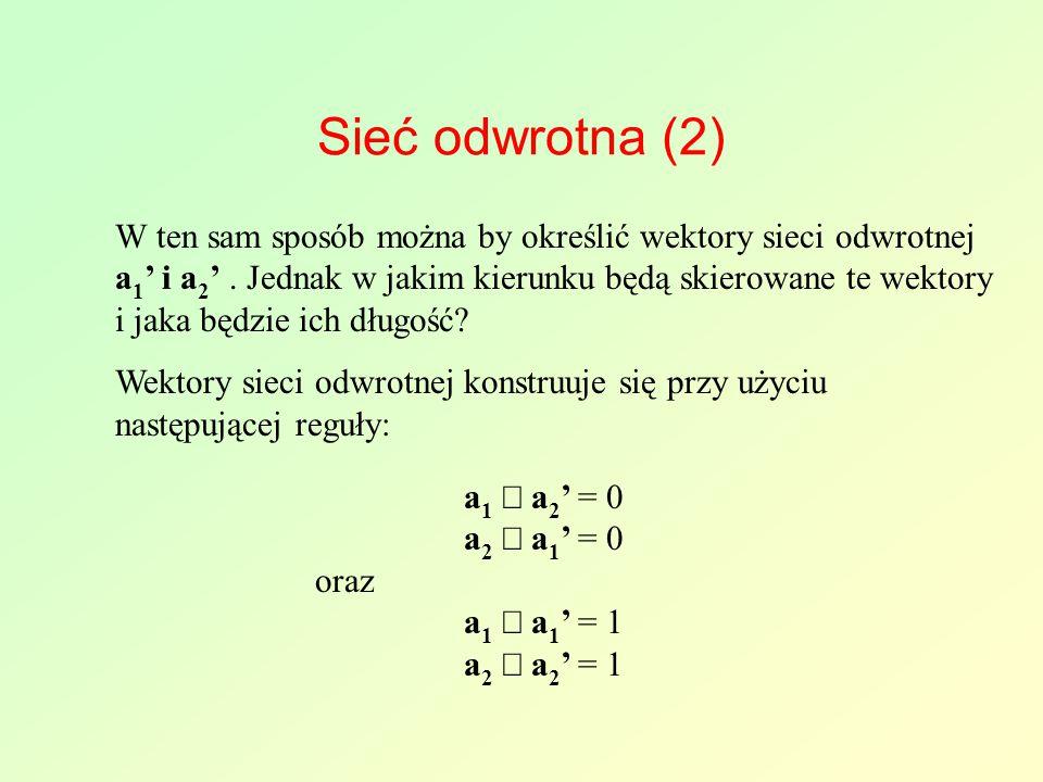 Sieć odwrotna (2)