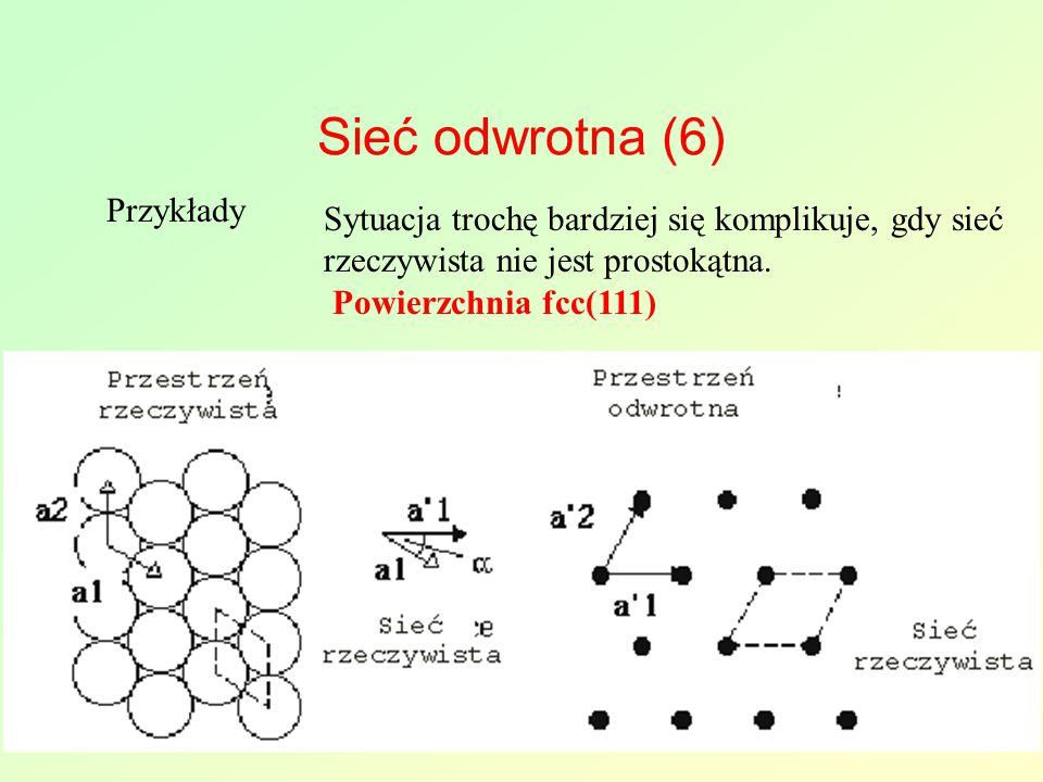 Sieć odwrotna (6) Przykłady
