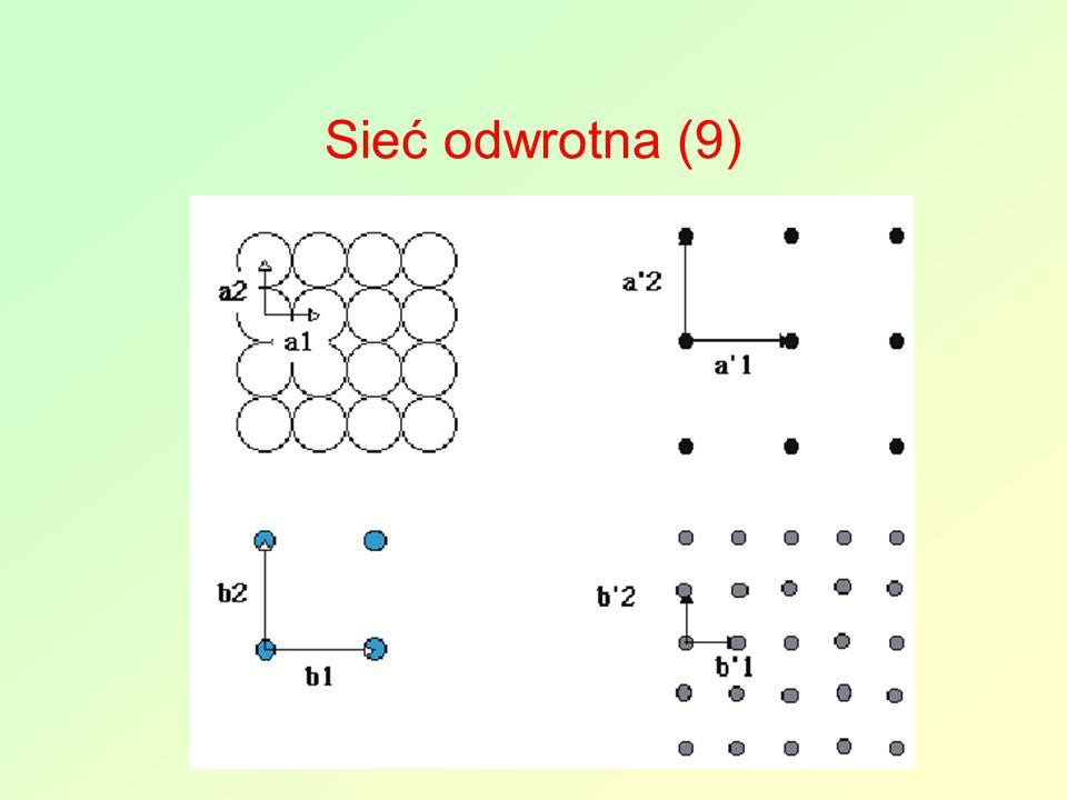 Sieć odwrotna (9)