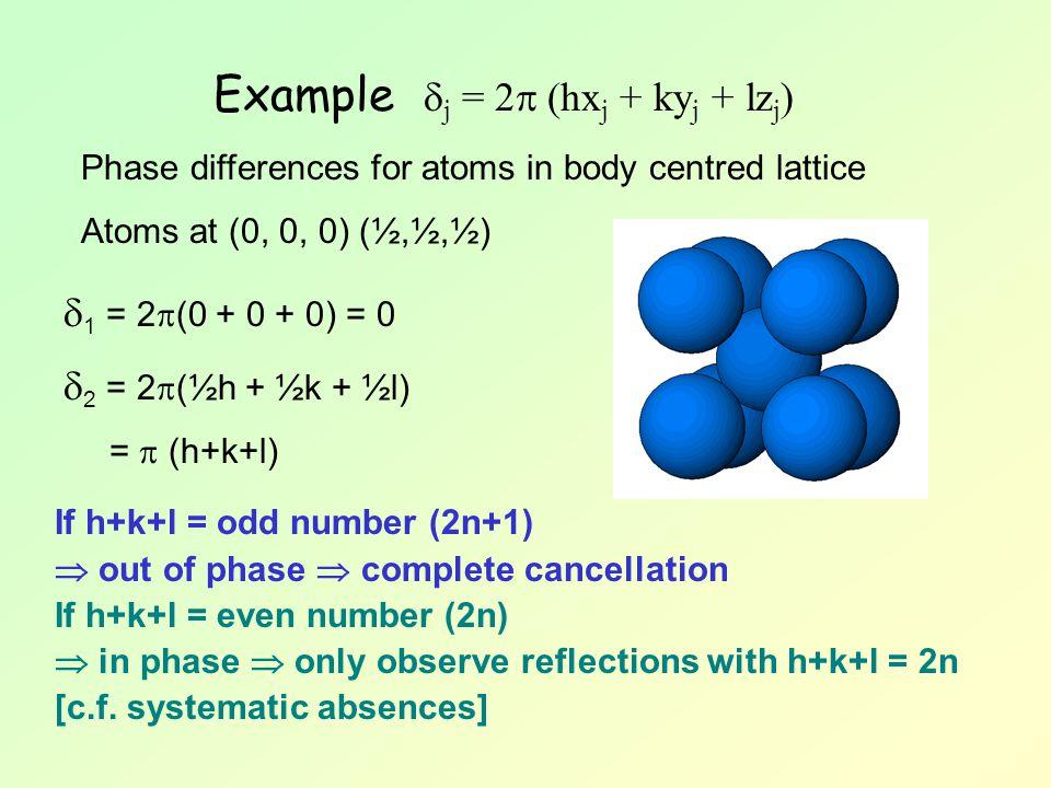 Example j = 2 (hxj + kyj + lzj)