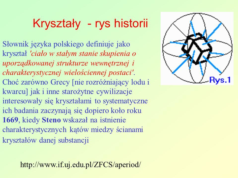 Kryształy - rys historii