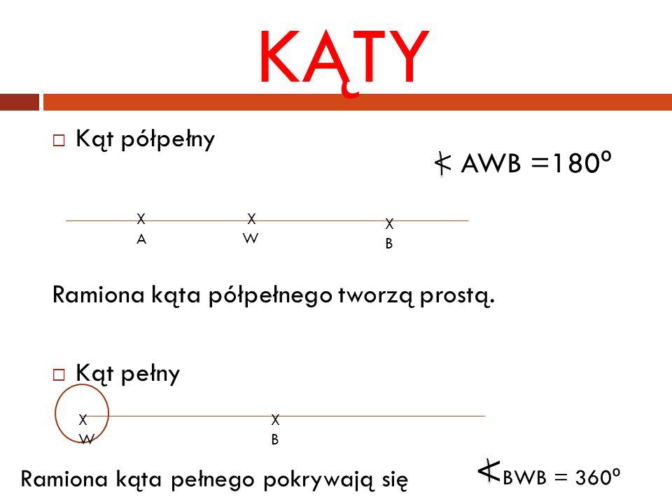 KĄTY <BWB = 360º < AWB =180º Kąt półpełny