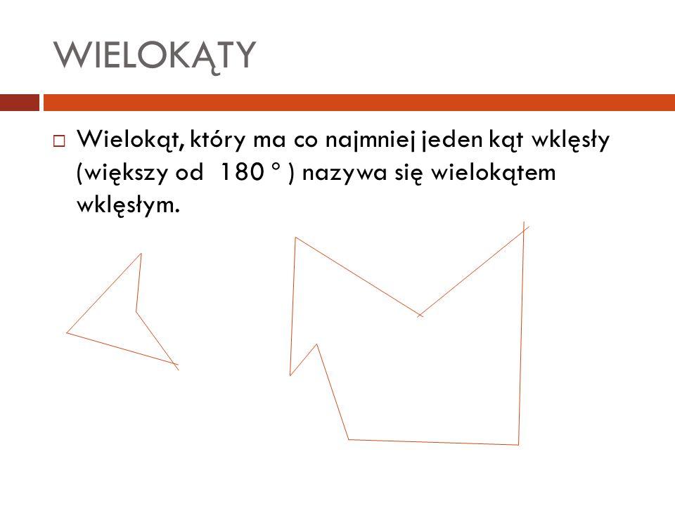WIELOKĄTY Wielokąt, który ma co najmniej jeden kąt wklęsły (większy od 180 º ) nazywa się wielokątem wklęsłym.