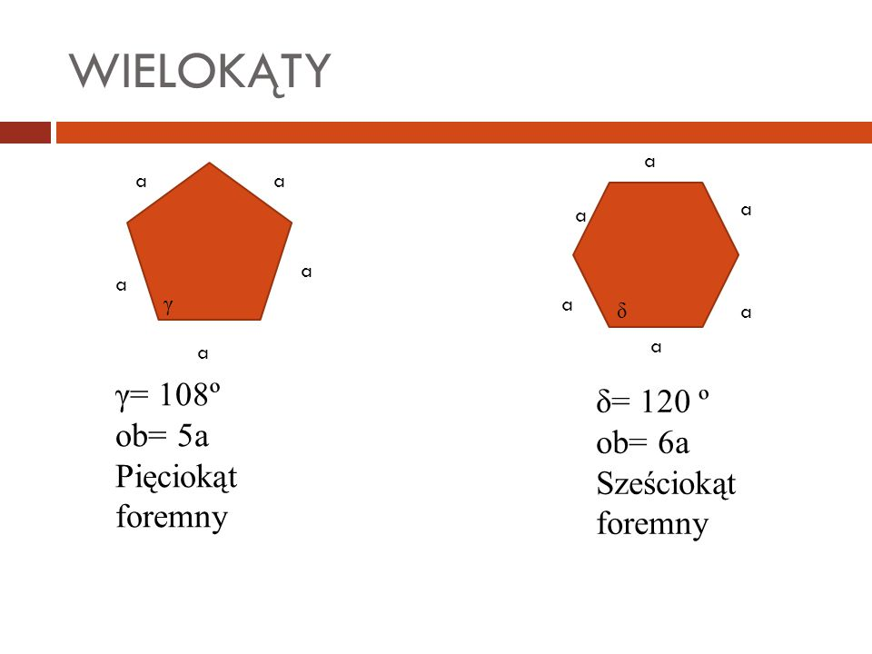 WIELOKĄTY γ= 108º δ= 120 º ob= 5a ob= 6a Pięciokąt foremny