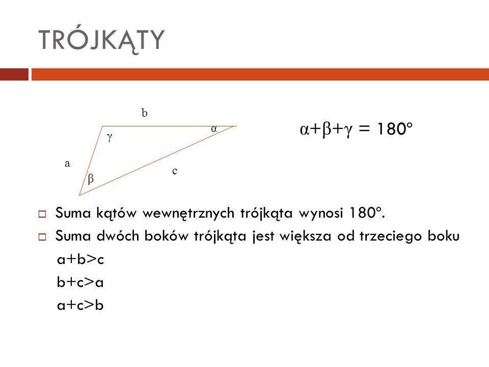 TRÓJKĄTY α+β+γ = 180º Suma kątów wewnętrznych trójkąta wynosi 180º.