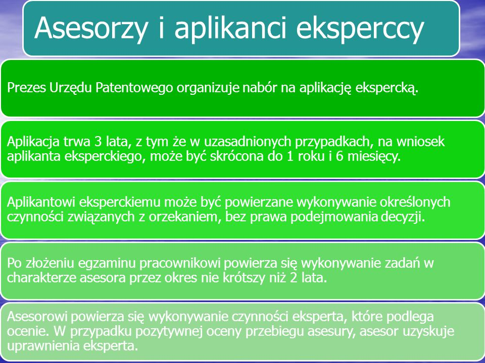 Asesorzy i aplikanci eksperccy