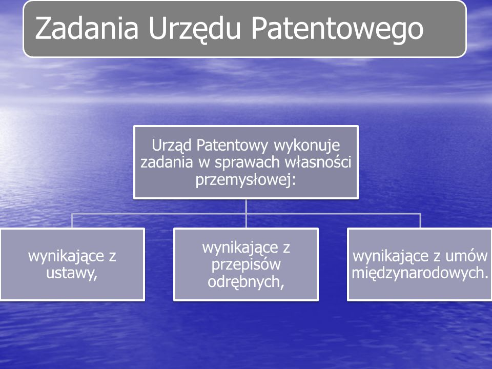 Zadania Urzędu Patentowego