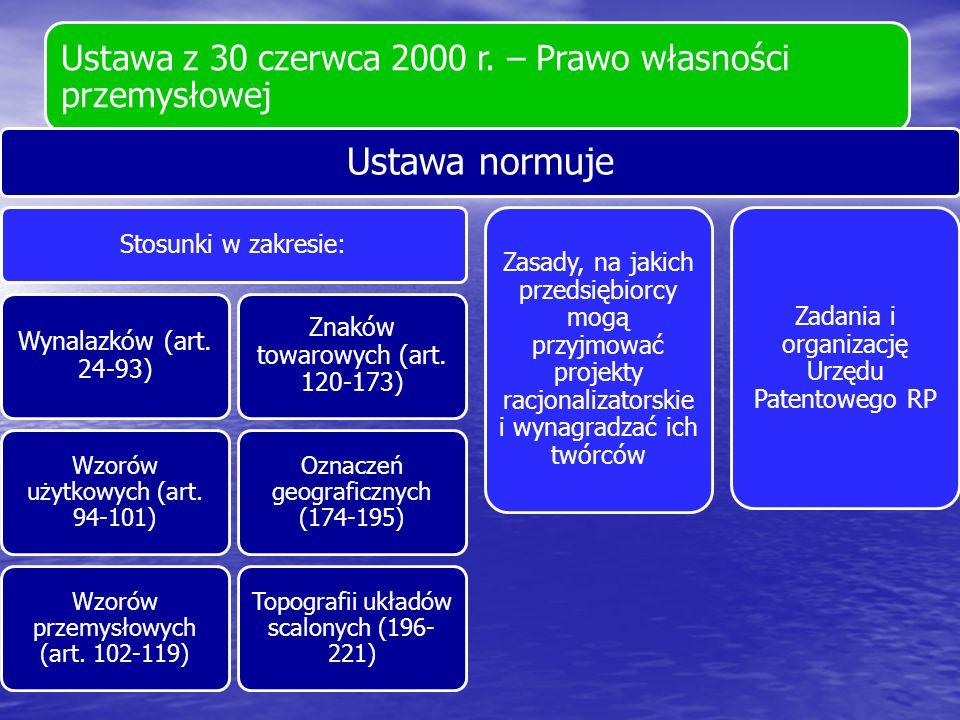 Ustawa z 30 czerwca 2000 r. – Prawo własności przemysłowej