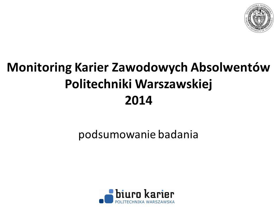 Monitoring Karier Zawodowych Absolwentów Politechniki Warszawskiej 2014 podsumowanie badania