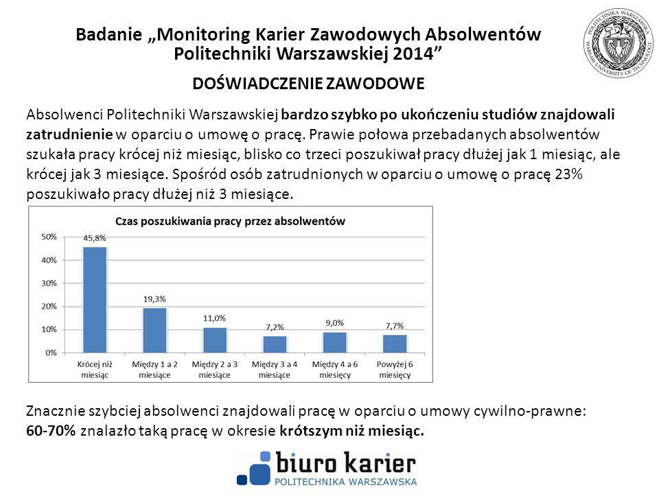 """Badanie """"Monitoring Karier Zawodowych Absolwentów Politechniki Warszawskiej 2014 DOŚWIADCZENIE ZAWODOWE"""