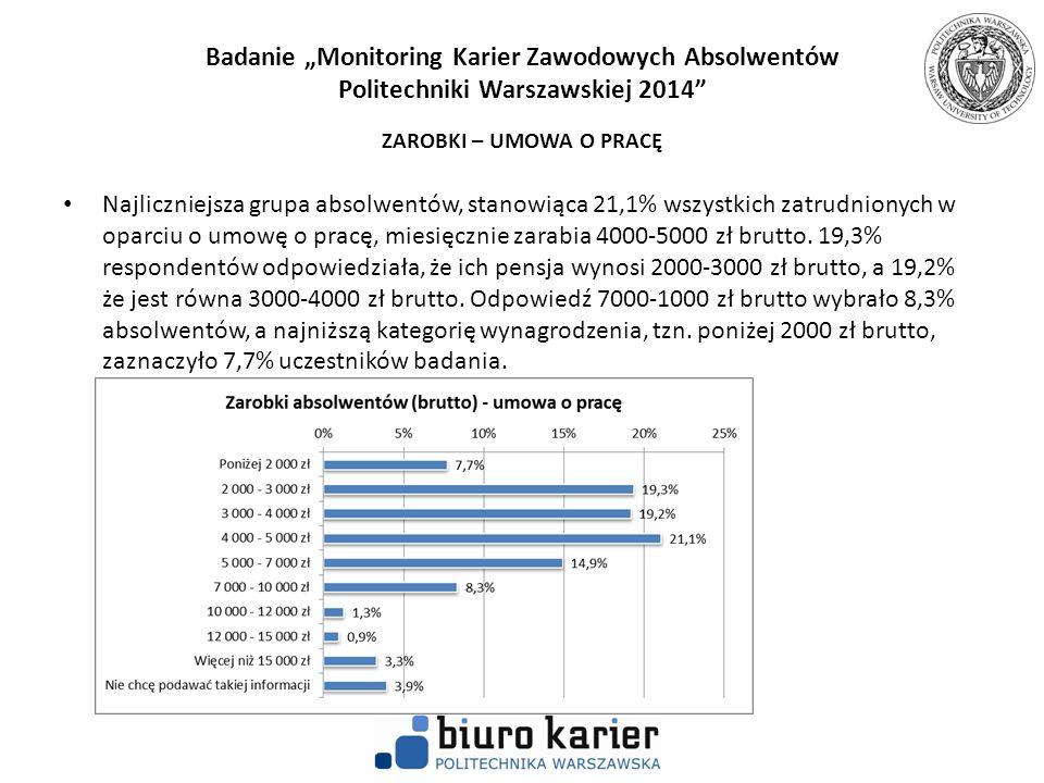 """Badanie """"Monitoring Karier Zawodowych Absolwentów Politechniki Warszawskiej 2014 ZAROBKI – UMOWA O PRACĘ"""