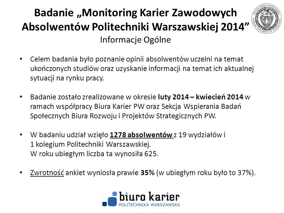 """Badanie """"Monitoring Karier Zawodowych Absolwentów Politechniki Warszawskiej 2014 Informacje Ogólne"""