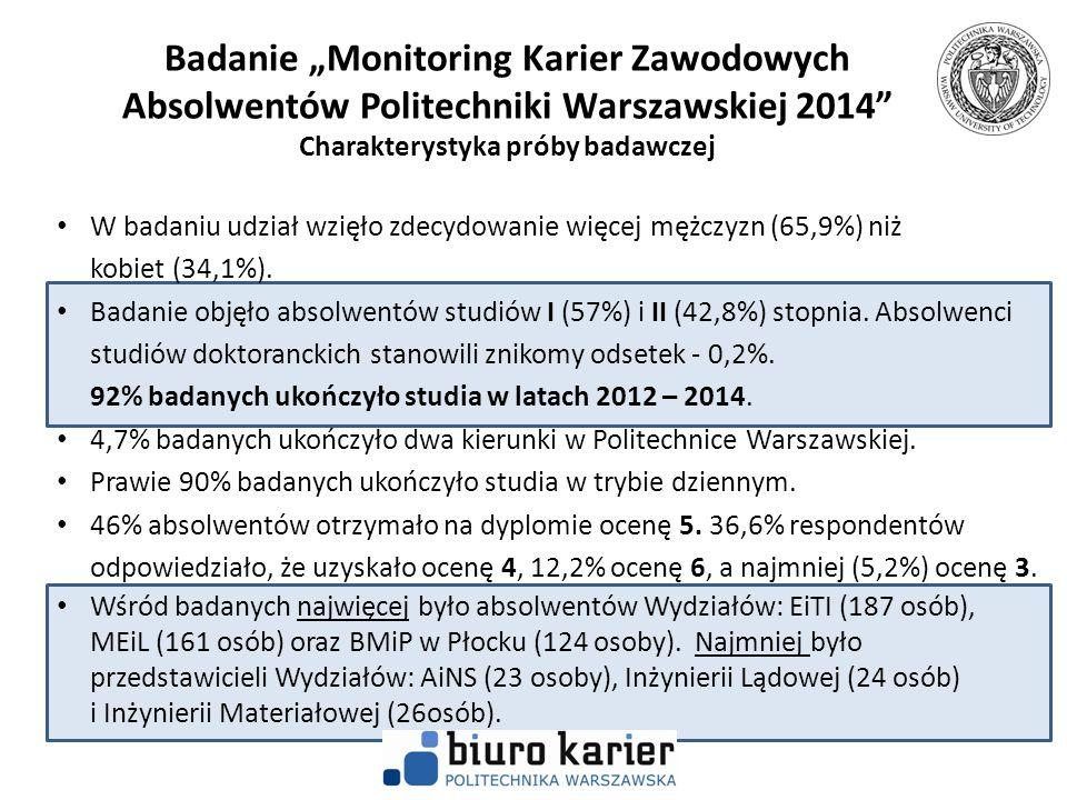 """Badanie """"Monitoring Karier Zawodowych Absolwentów Politechniki Warszawskiej 2014 Charakterystyka próby badawczej"""