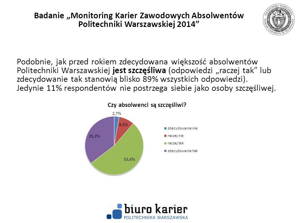 """Badanie """"Monitoring Karier Zawodowych Absolwentów Politechniki Warszawskiej 2014"""