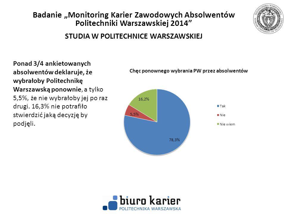 """Badanie """"Monitoring Karier Zawodowych Absolwentów Politechniki Warszawskiej 2014 STUDIA W POLITECHNICE WARSZAWSKIEJ"""