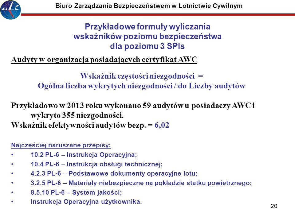 Audyty w organizacja posiadających certyfikat AWC