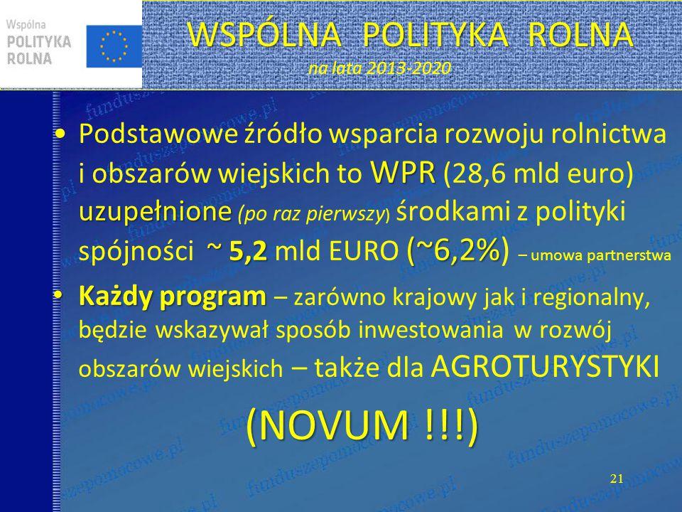 WSPÓLNA POLITYKA ROLNA na lata 2013-2020