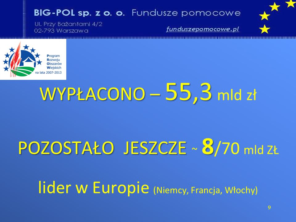 WYPŁACONO – 55,3 mld zł POZOSTAŁO JESZCZE ~ 8/70 mld ZŁ lider w Europie (Niemcy, Francja, Włochy)