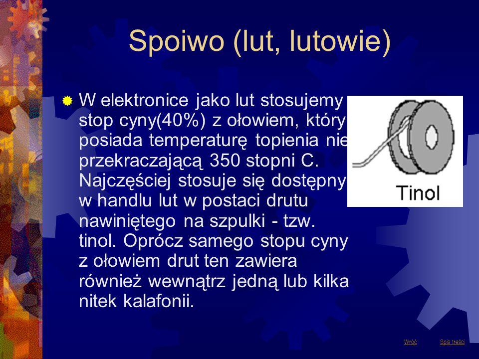 Spoiwo (lut, lutowie)
