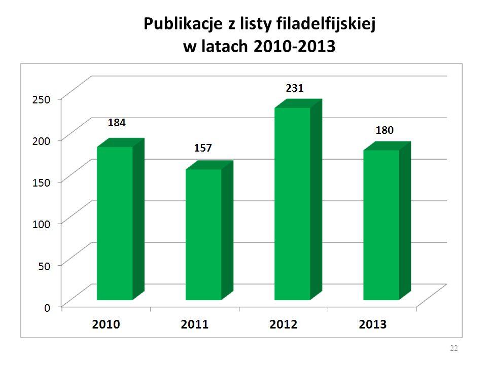 Publikacje z listy filadelfijskiej w latach 2010-2013