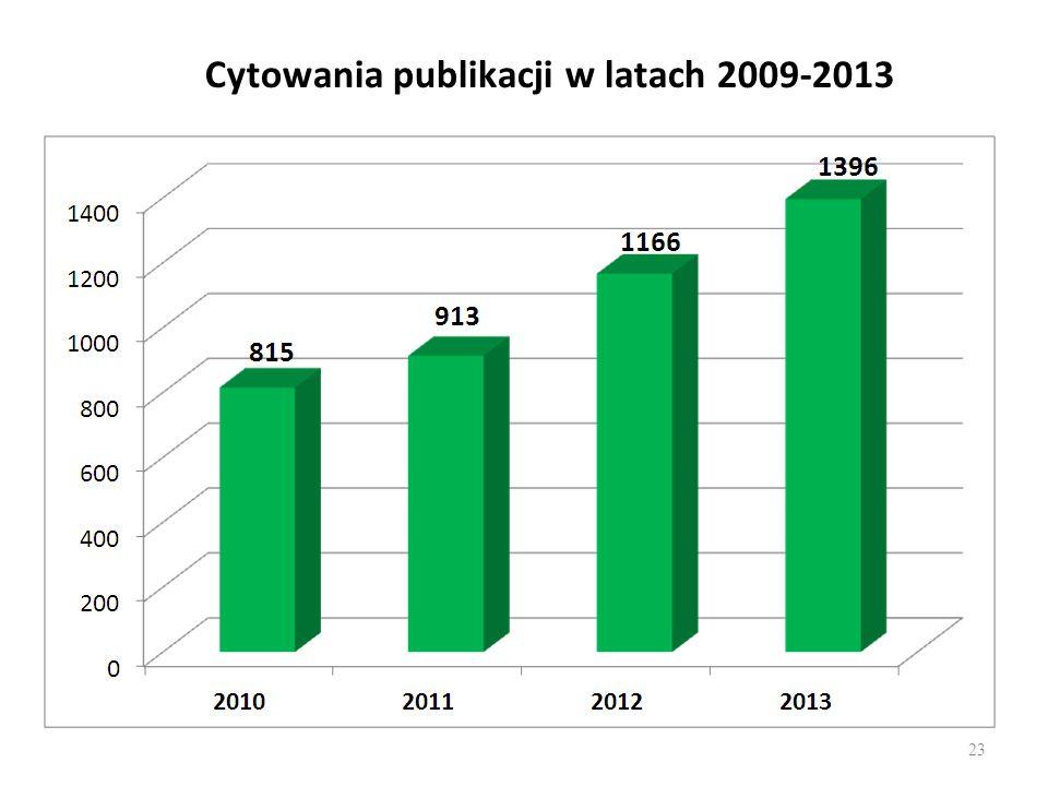 Cytowania publikacji w latach 2009-2013