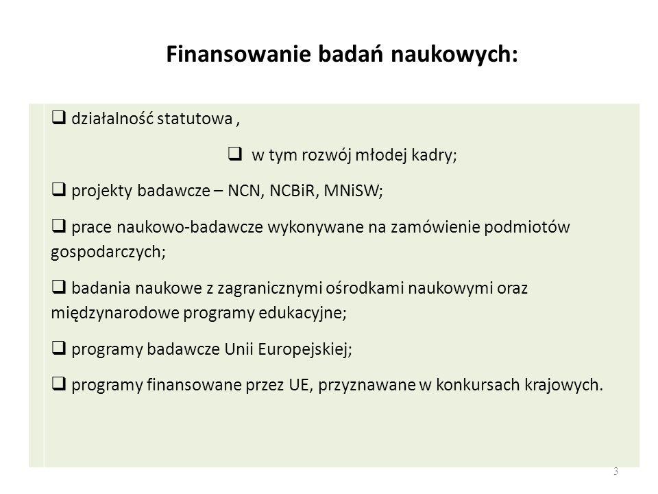 Finansowanie działalności naukowo - badawczej