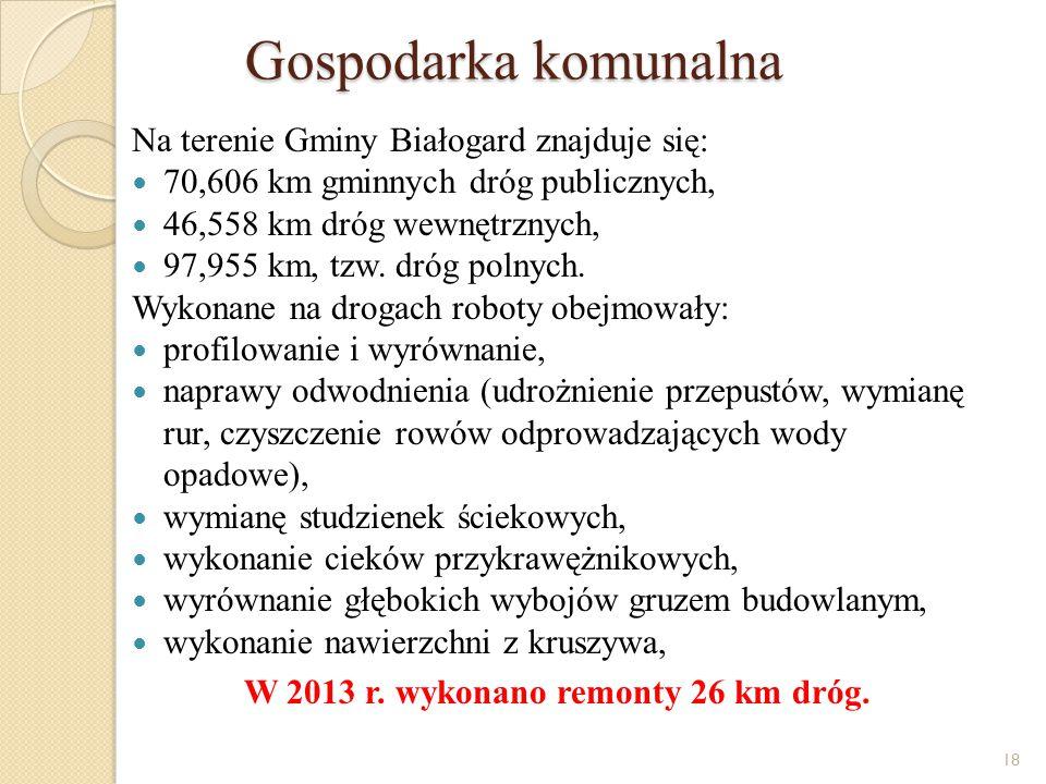 W 2013 r. wykonano remonty 26 km dróg.