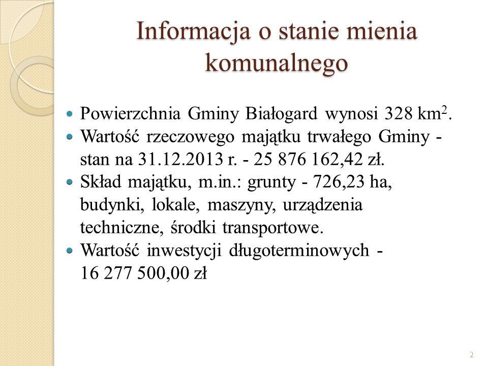 Informacja o stanie mienia komunalnego