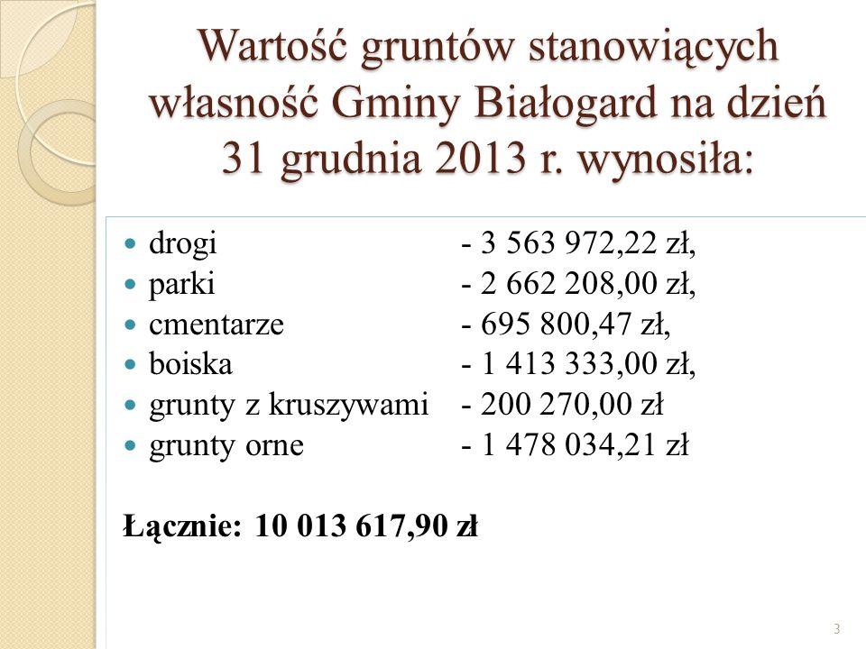 Wartość gruntów stanowiących własność Gminy Białogard na dzień 31 grudnia 2013 r. wynosiła: