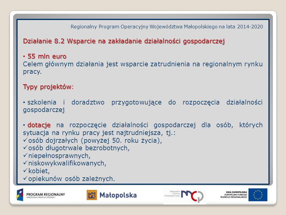 Działanie 8.2 Wsparcie na zakładanie działalności gospodarczej