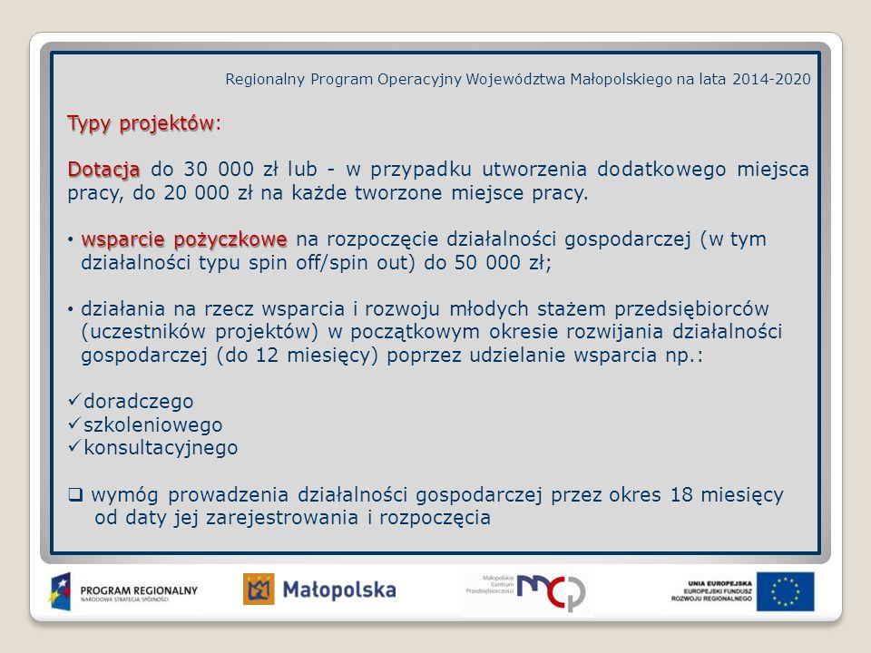 wsparcie pożyczkowe na rozpoczęcie działalności gospodarczej (w tym