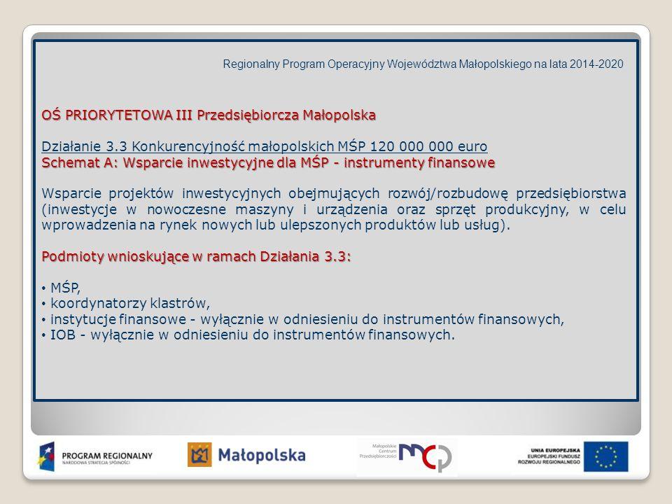 OŚ PRIORYTETOWA III Przedsiębiorcza Małopolska