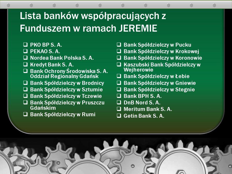 Lista banków współpracujących z Funduszem w ramach JEREMIE