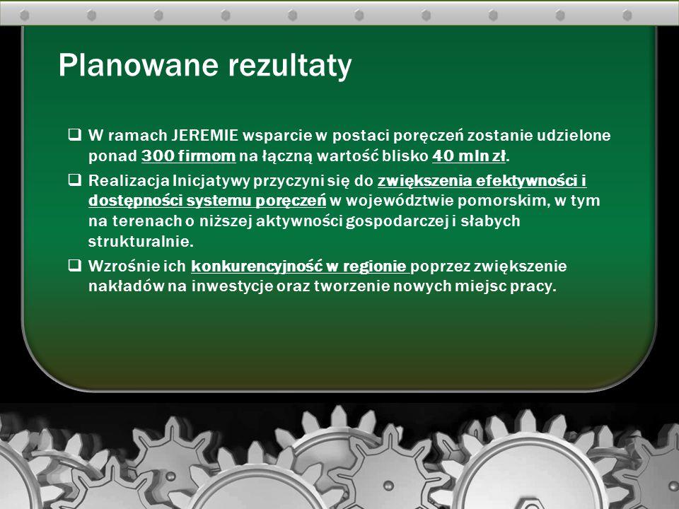 Planowane rezultaty W ramach JEREMIE wsparcie w postaci poręczeń zostanie udzielone ponad 300 firmom na łączną wartość blisko 40 mln zł.