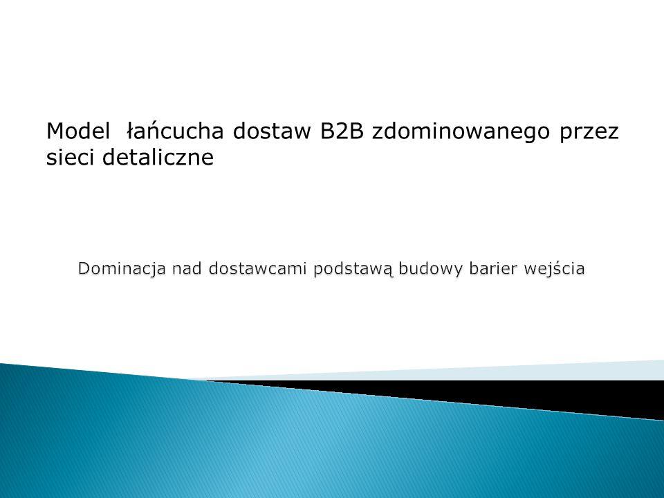 Dominacja nad dostawcami podstawą budowy barier wejścia