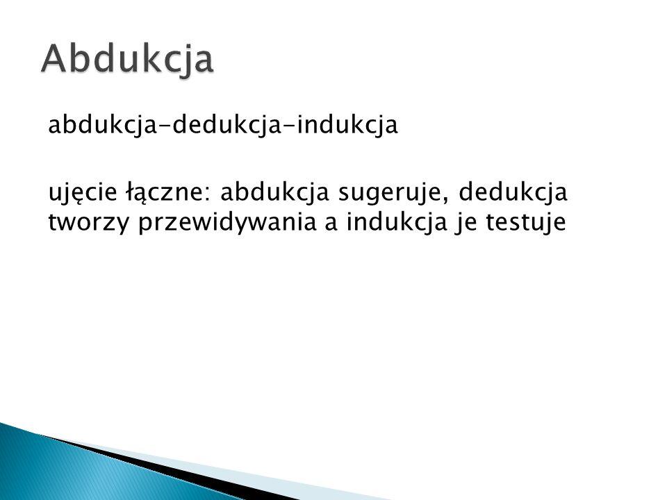 Abdukcja abdukcja-dedukcja-indukcja ujęcie łączne: abdukcja sugeruje, dedukcja tworzy przewidywania a indukcja je testuje