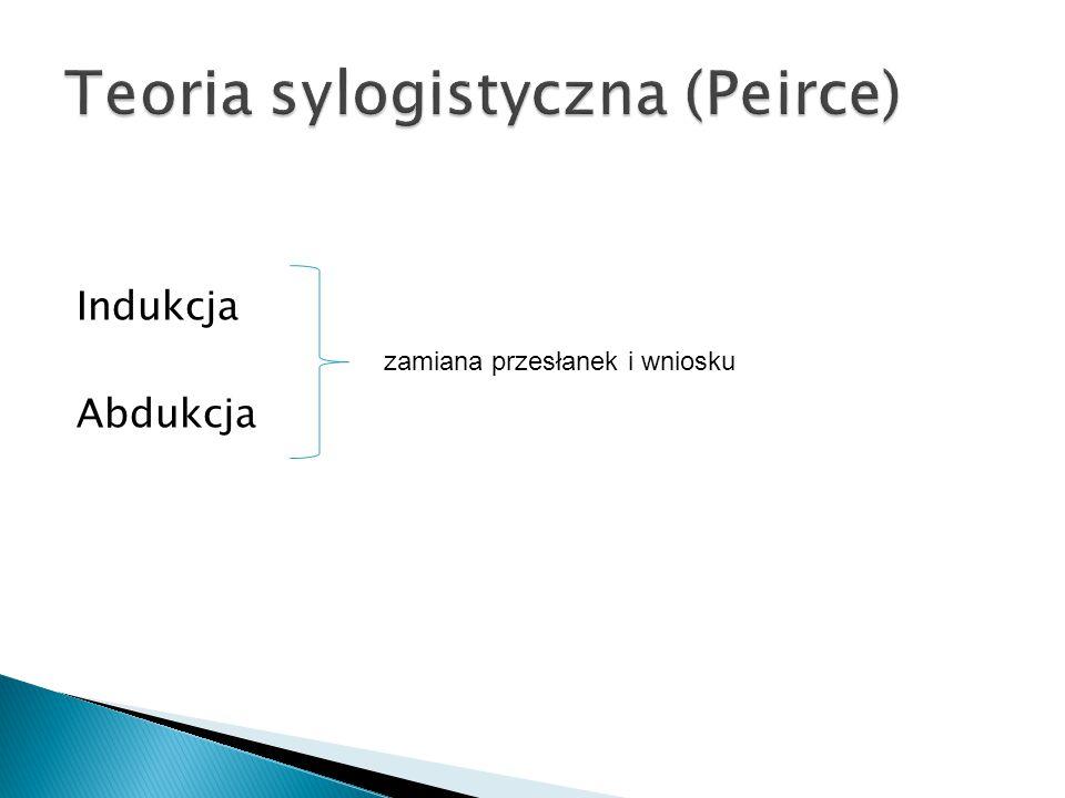 Teoria sylogistyczna (Peirce)
