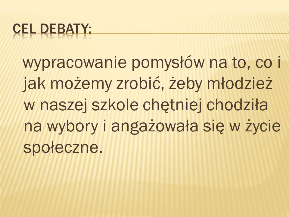 Cel debaty: