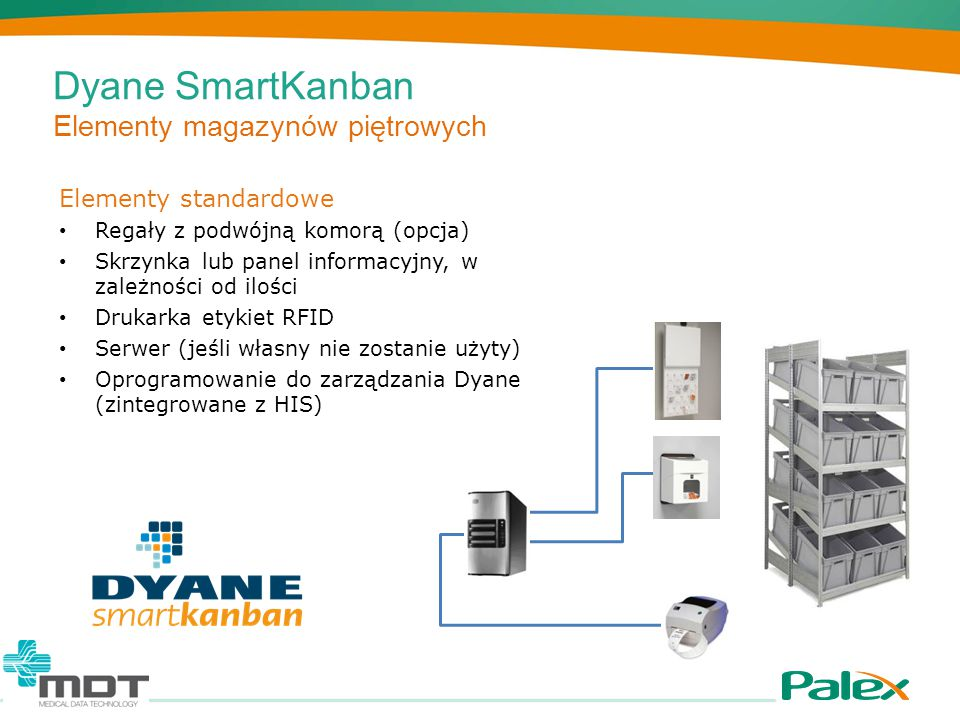 Dyane SmartKanban Elementy magazynów piętrowych