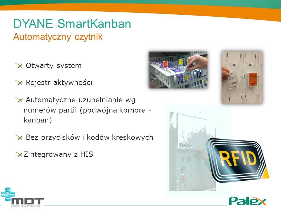DYANE SmartKanban Automatyczny czytnik Otwarty system