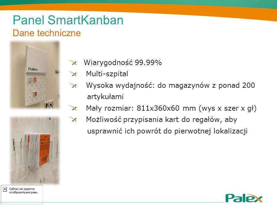 Panel SmartKanban Dane techniczne Wiarygodność 99.99% Multi-szpital