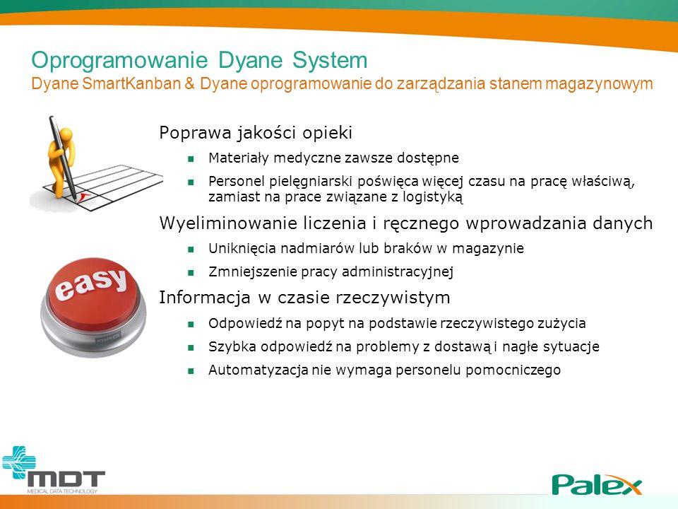 Oprogramowanie Dyane System
