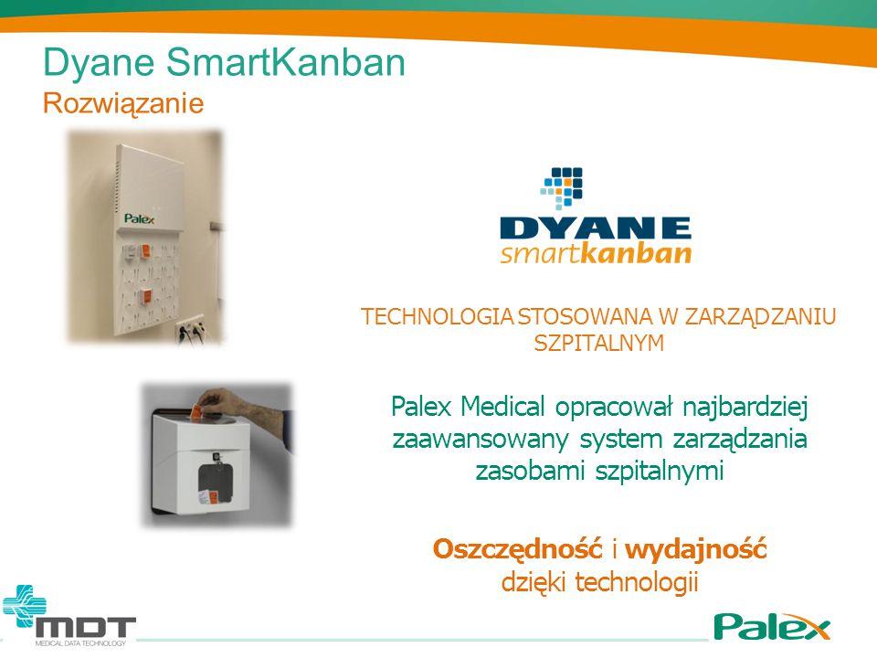 Dyane SmartKanban Rozwiązanie